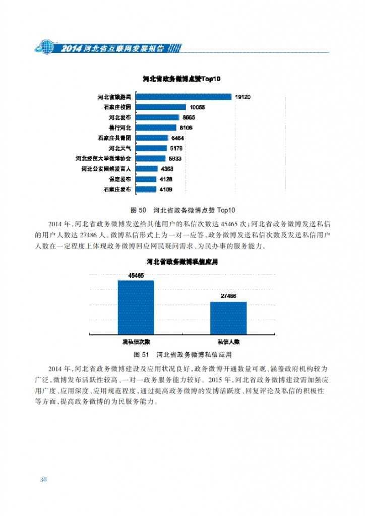 CNNIC:2014年河北省互联网发展状况报告_045