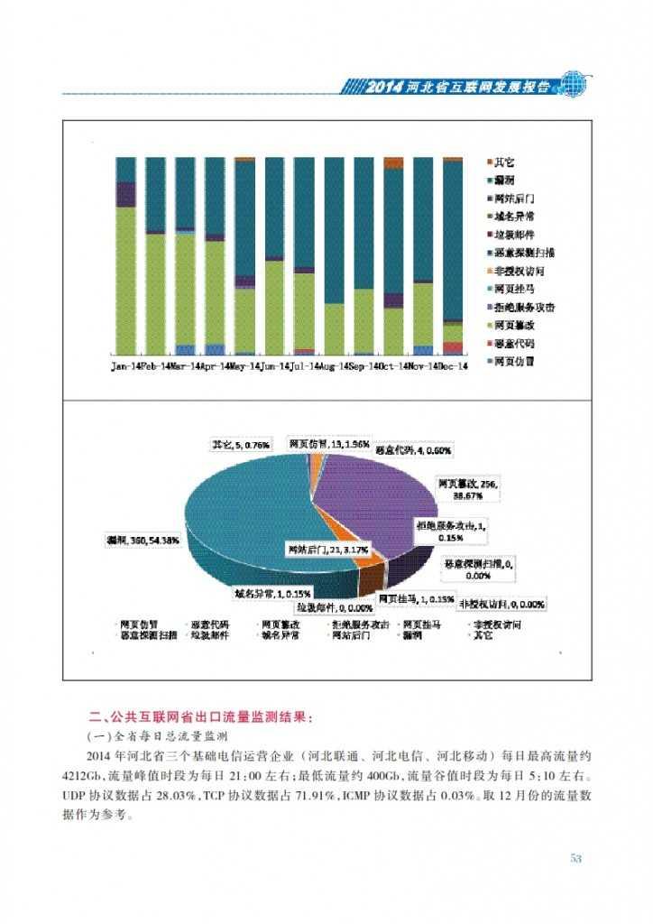 CNNIC:2014年河北省互联网发展状况报告_060