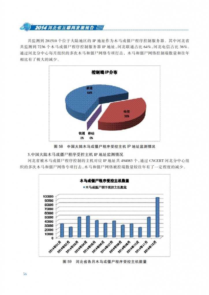 CNNIC:2014年河北省互联网发展状况报告_063