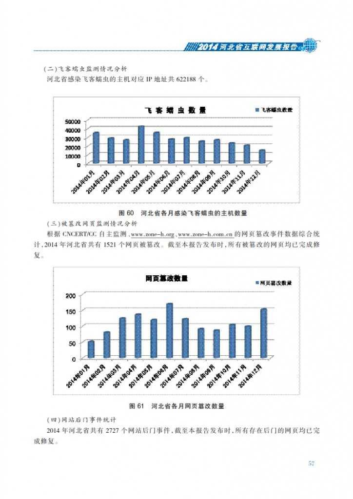 CNNIC:2014年河北省互联网发展状况报告_064