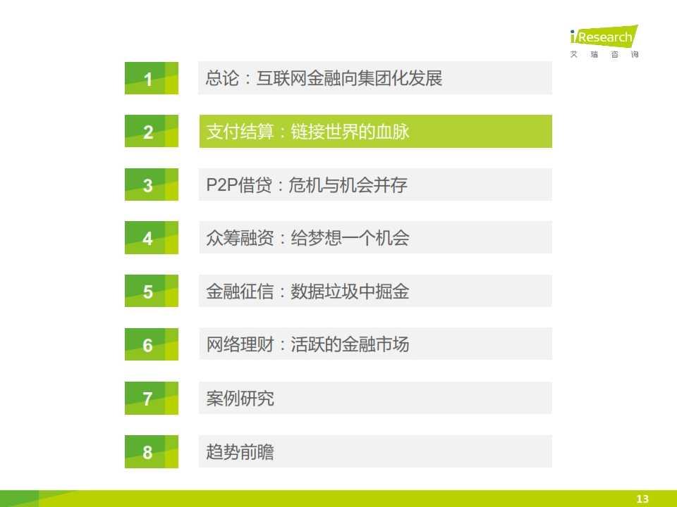 iResearch-2015互联网金融发展格局研究报告_013