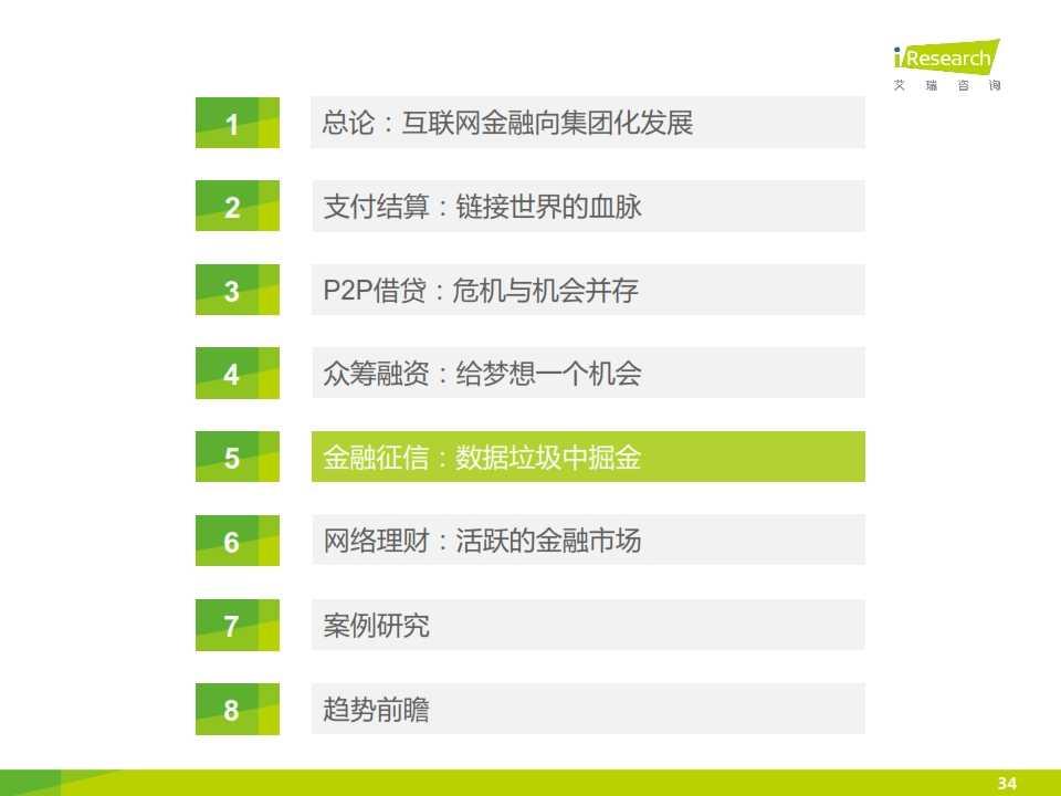 iResearch-2015互联网金融发展格局研究报告_034