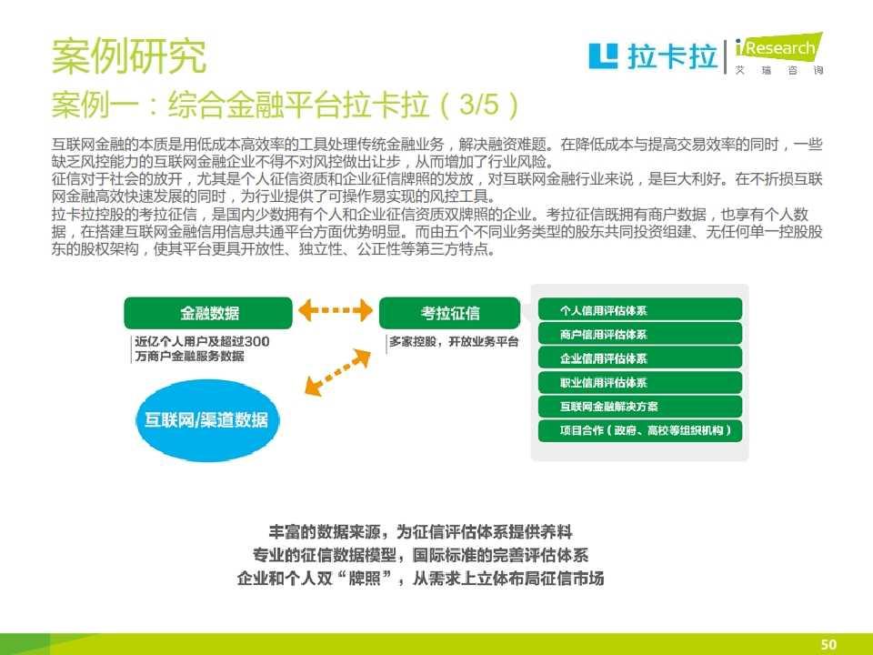iResearch-2015互联网金融发展格局研究报告_050