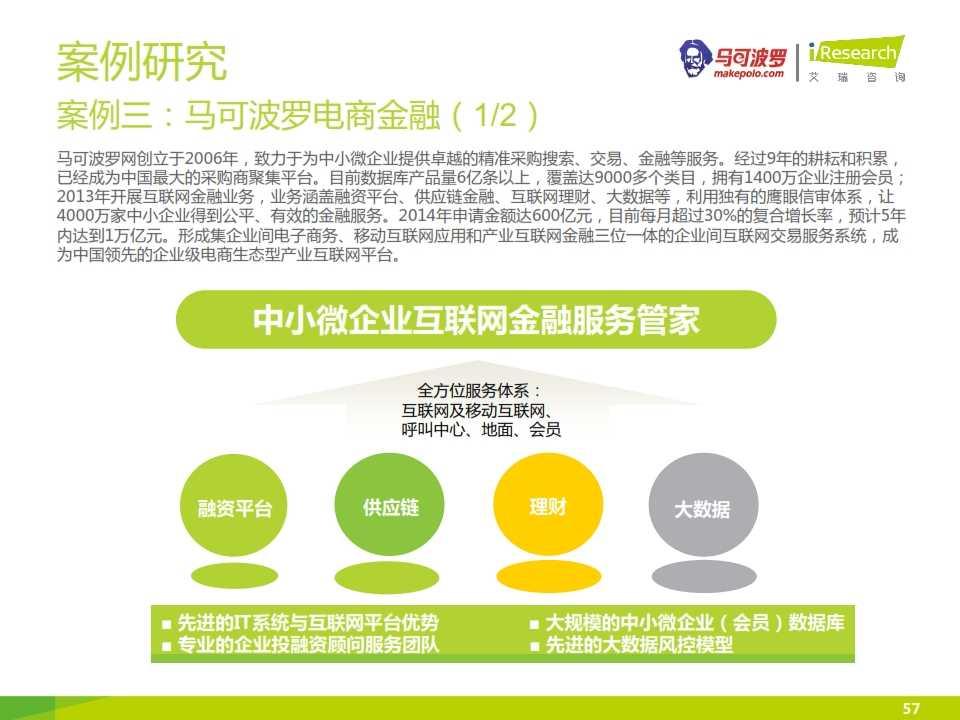 iResearch-2015互联网金融发展格局研究报告_057