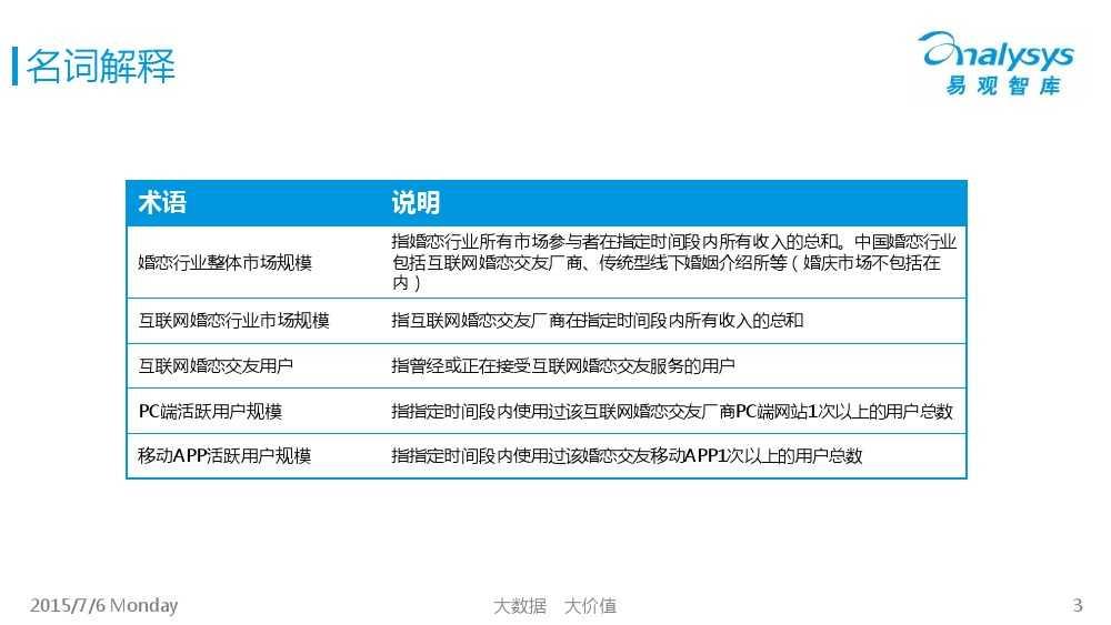 中国互联网婚恋交友市场专题研究报告2015_000003