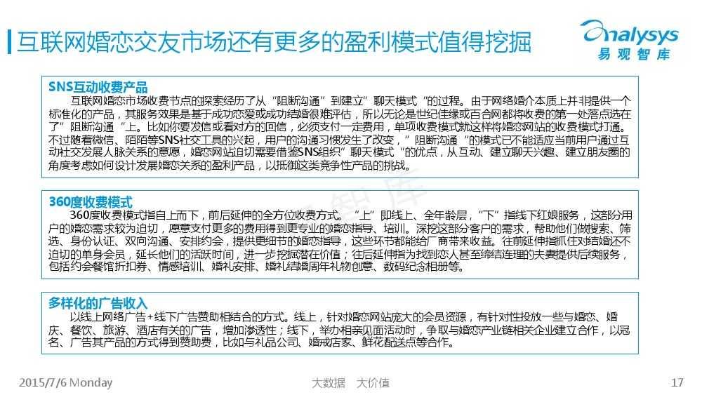 中国互联网婚恋交友市场专题研究报告2015_000017