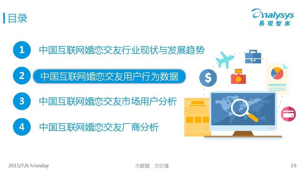 中国互联网婚恋交友市场专题研究报告2015_000019