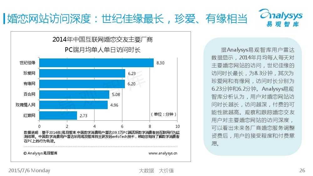 中国互联网婚恋交友市场专题研究报告2015_000026