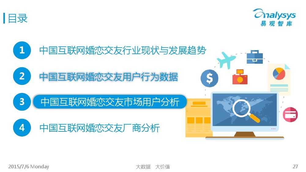 中国互联网婚恋交友市场专题研究报告2015_000027