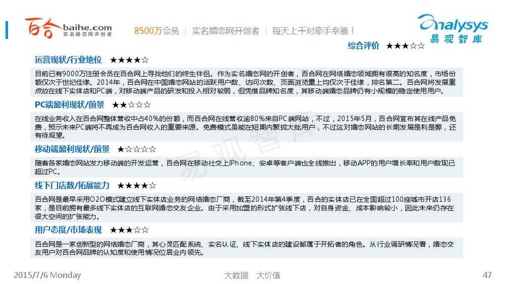 中国互联网婚恋交友市场专题研究报告2015_000047