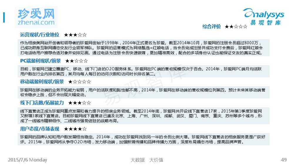 中国互联网婚恋交友市场专题研究报告2015_000049