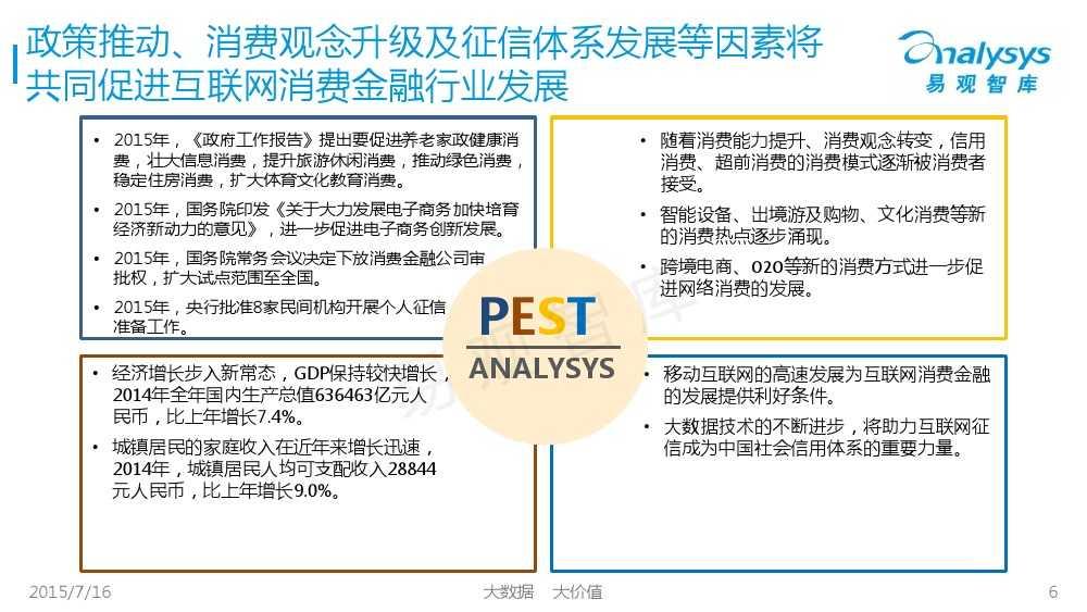 中国互联网消费金融市场专题研究报告2015 01_000006