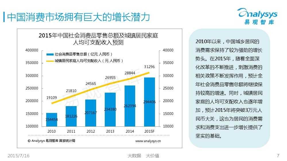 中国互联网消费金融市场专题研究报告2015 01_000007