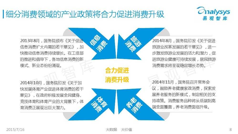 中国互联网消费金融市场专题研究报告2015 01_000008