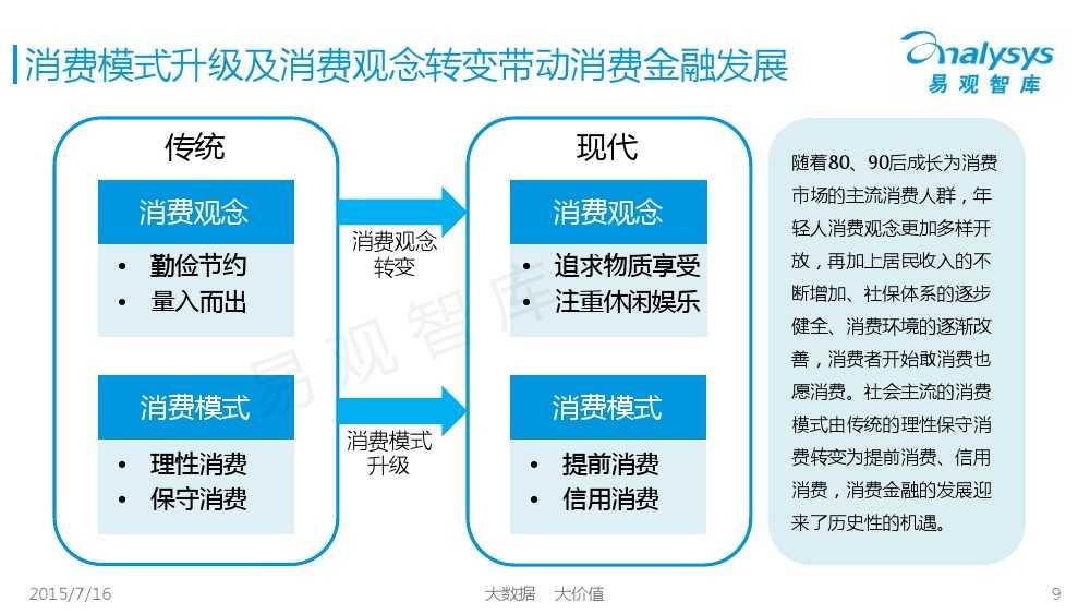 中国互联网消费金融市场专题研究报告2015 01_000009