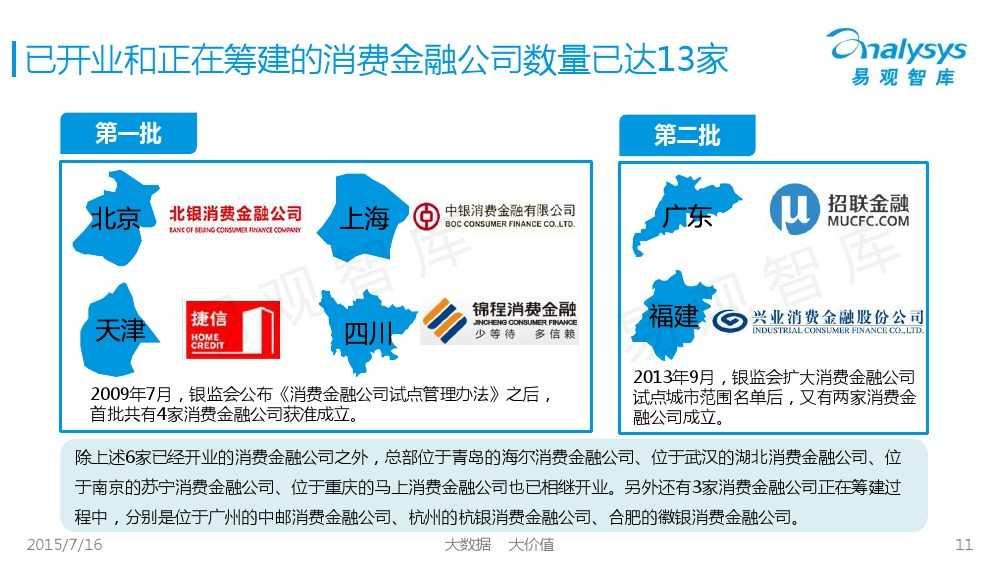中国互联网消费金融市场专题研究报告2015 01_000011