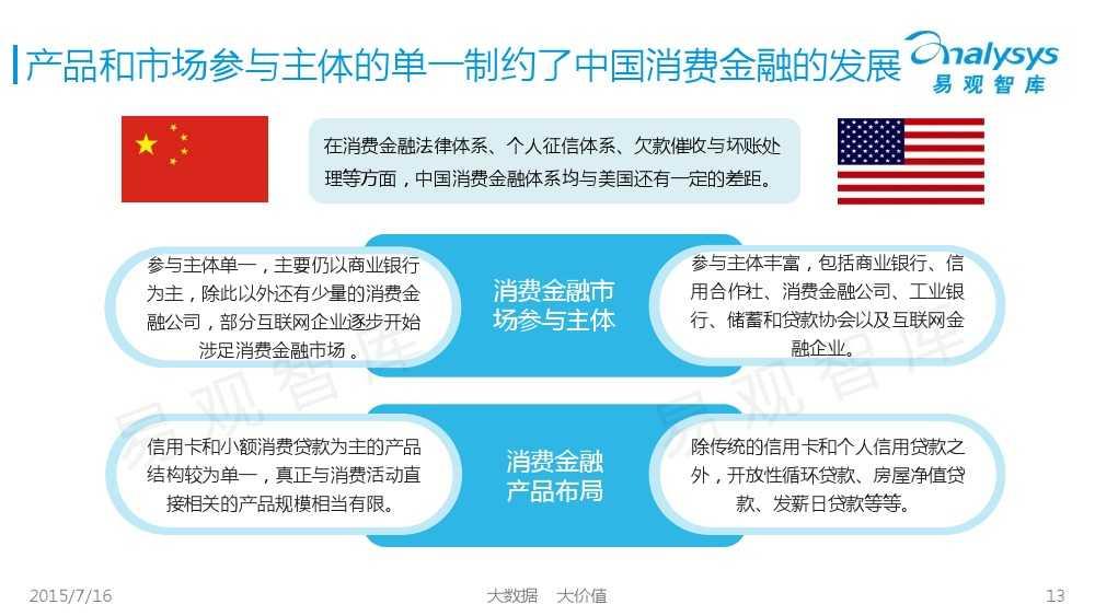 中国互联网消费金融市场专题研究报告2015 01_000013