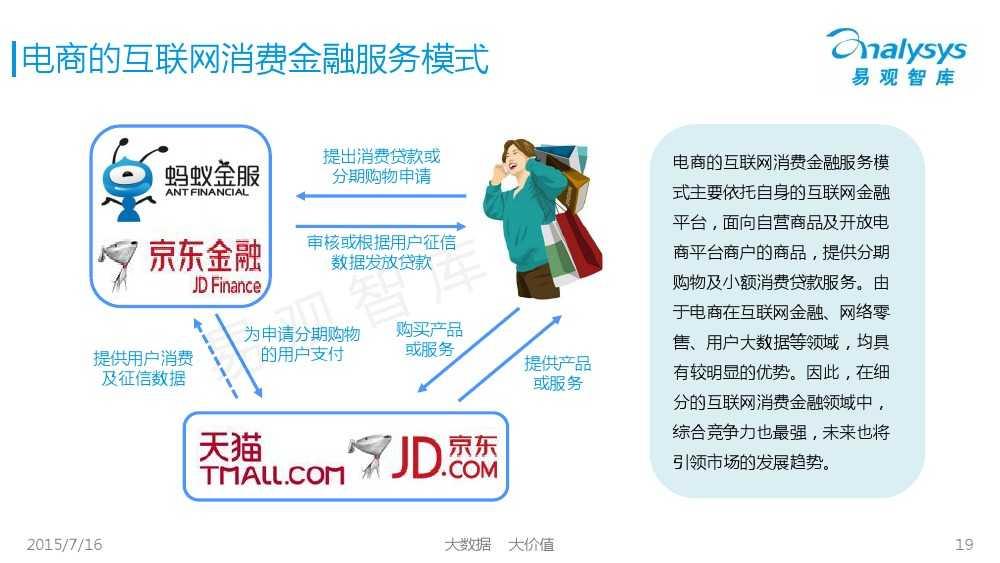 中国互联网消费金融市场专题研究报告2015 01_000019