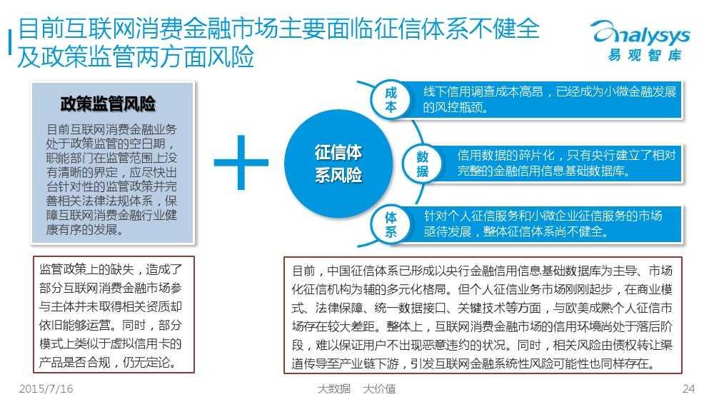 中国互联网消费金融市场专题研究报告2015 01_000024