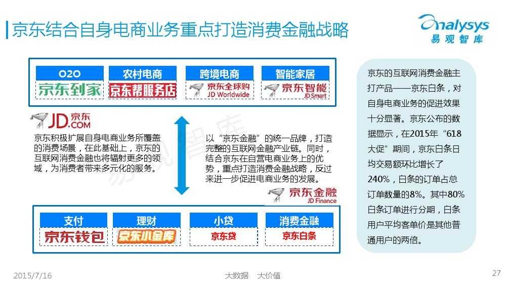 中国互联网消费金融市场专题研究报告2015 01_000027