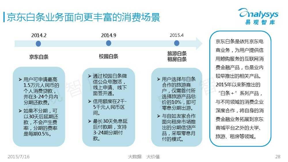 中国互联网消费金融市场专题研究报告2015 01_000028
