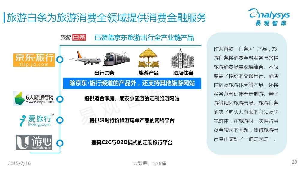 中国互联网消费金融市场专题研究报告2015 01_000029