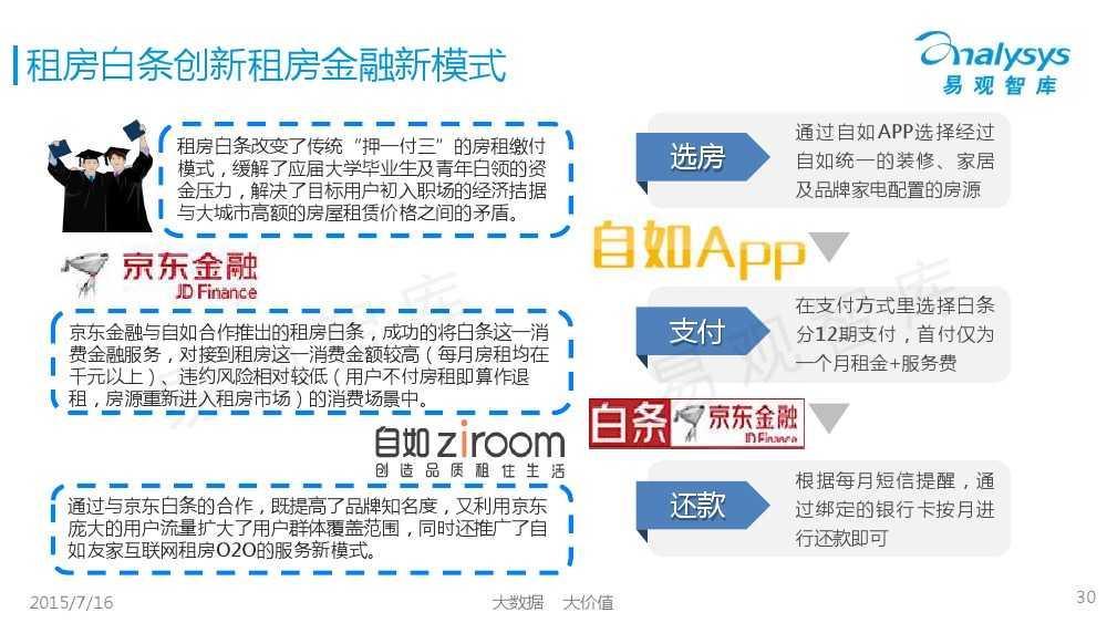中国互联网消费金融市场专题研究报告2015 01_000030