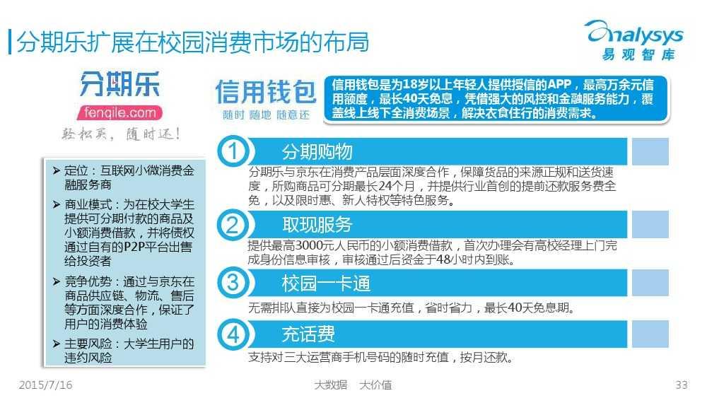 中国互联网消费金融市场专题研究报告2015 01_000033