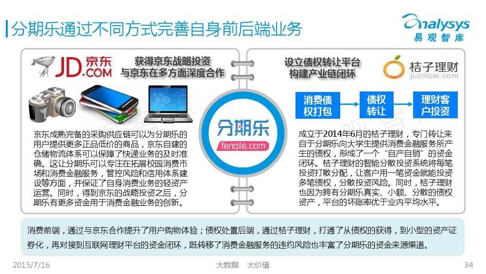 中国互联网消费金融市场专题研究报告2015 01_000034