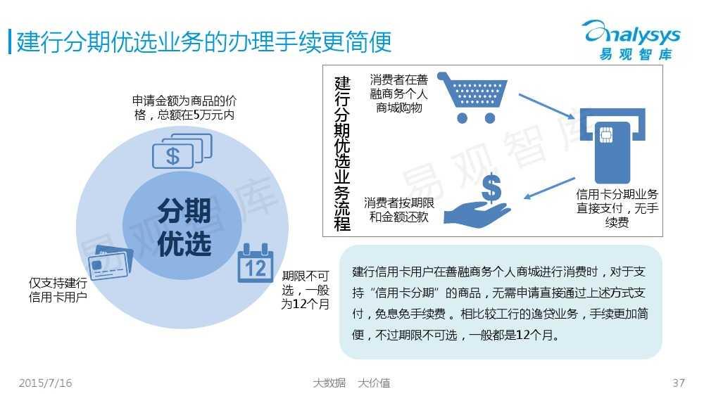 中国互联网消费金融市场专题研究报告2015 01_000037