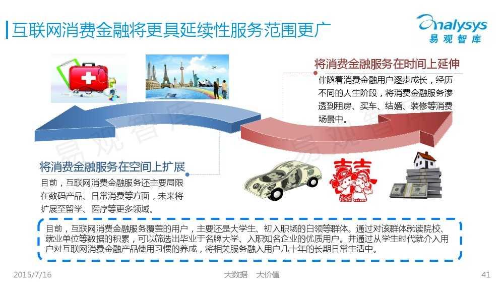 中国互联网消费金融市场专题研究报告2015 01_000041