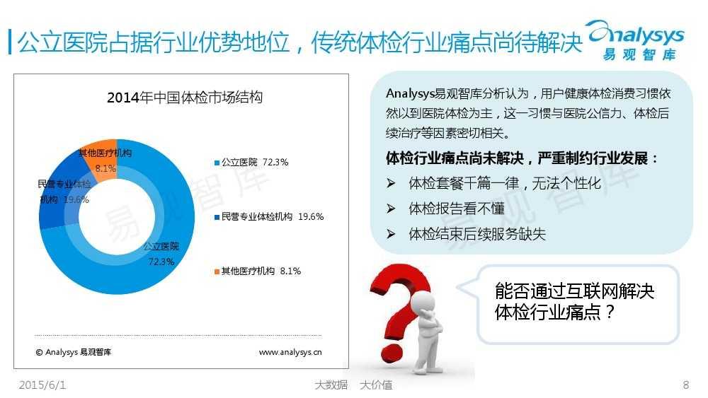 中国体检行业互联网化专题报告2015_000008
