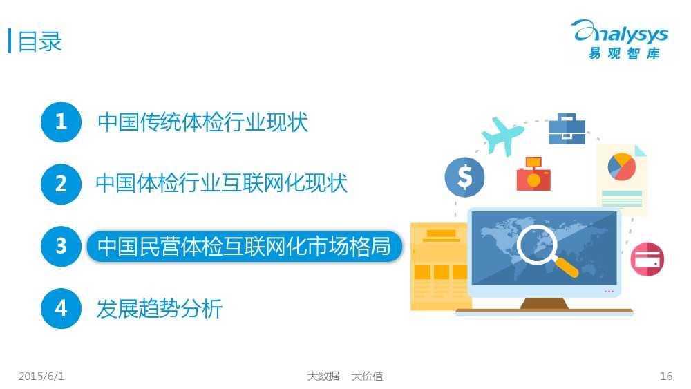 中国体检行业互联网化专题报告2015_000016