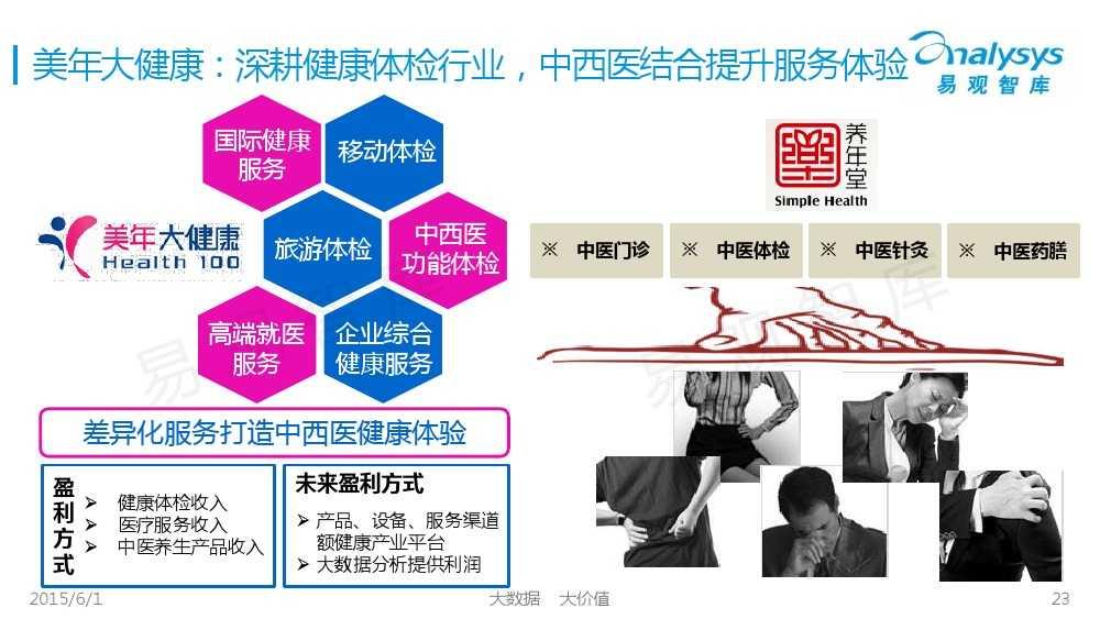中国体检行业互联网化专题报告2015_000023