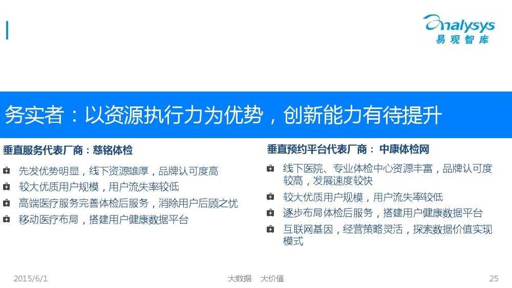 中国体检行业互联网化专题报告2015_000025