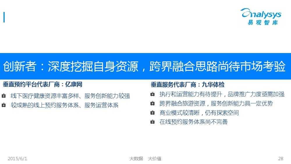 中国体检行业互联网化专题报告2015_000028