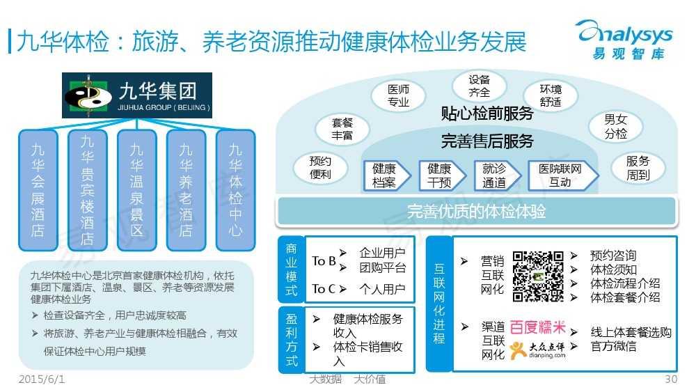 中国体检行业互联网化专题报告2015_000030
