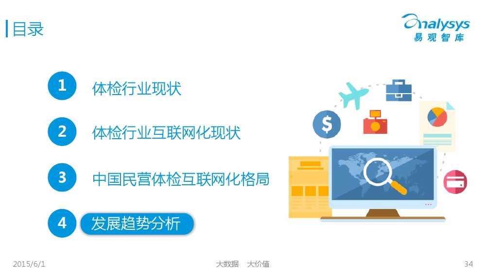 中国体检行业互联网化专题报告2015_000034