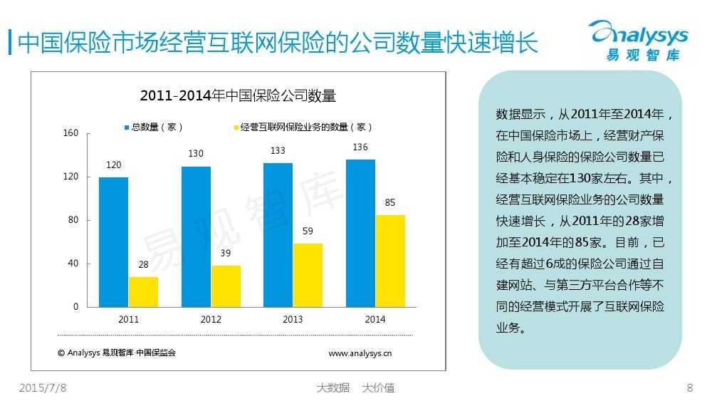 中国保险市场互联网化专题研究报告2015_000008