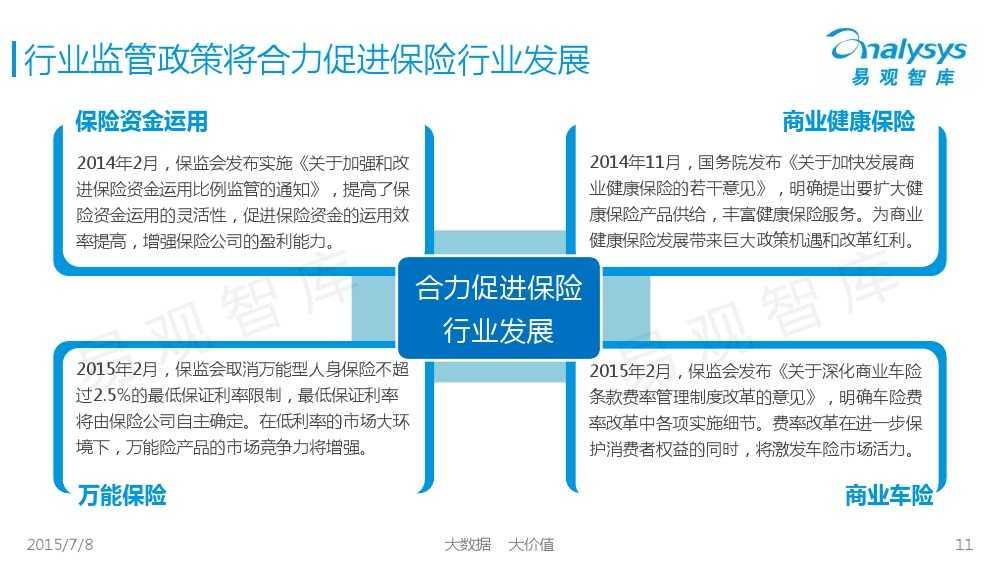 中国保险市场互联网化专题研究报告2015_000011