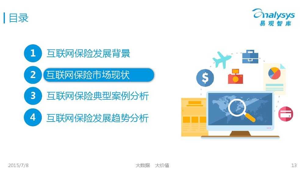中国保险市场互联网化专题研究报告2015_000013