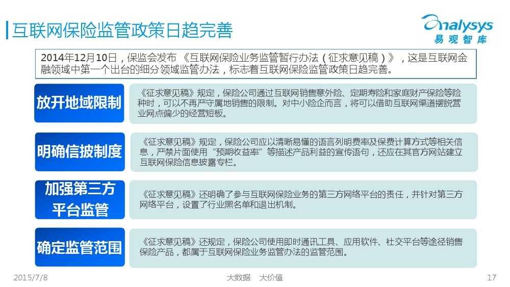 中国保险市场互联网化专题研究报告2015_000017