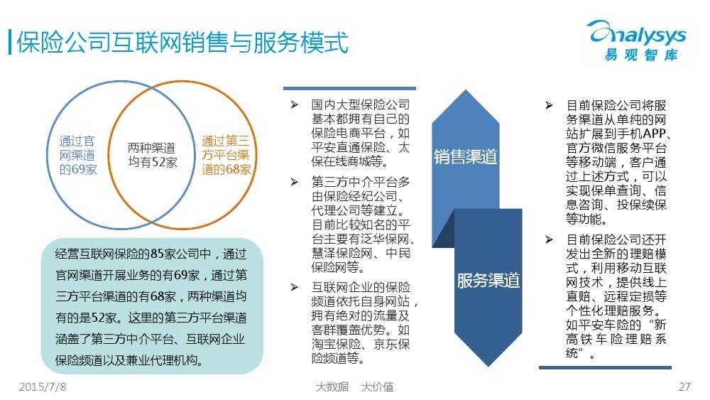 中国保险市场互联网化专题研究报告2015_000027