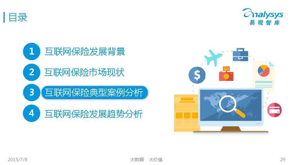 中国保险市场互联网化专题研究报告2015_000029
