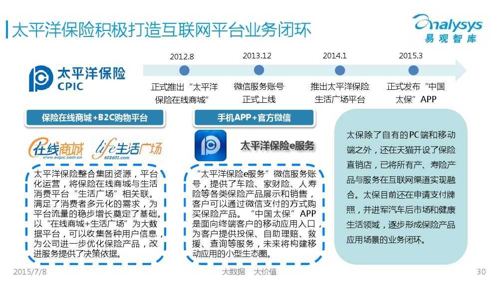 中国保险市场互联网化专题研究报告2015_000030