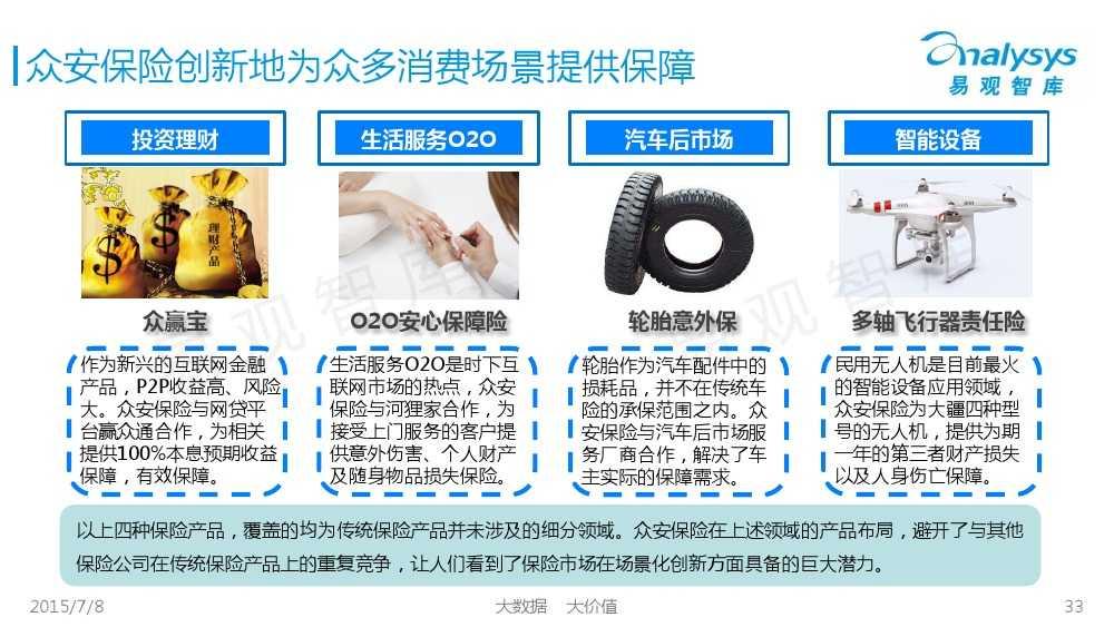 中国保险市场互联网化专题研究报告2015_000033