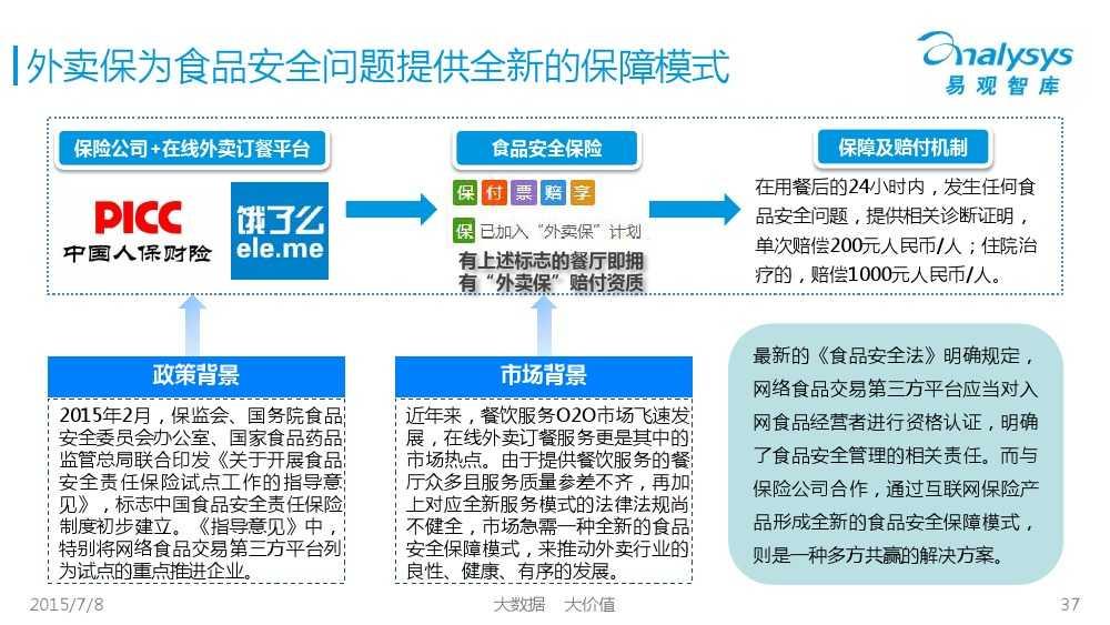 中国保险市场互联网化专题研究报告2015_000037