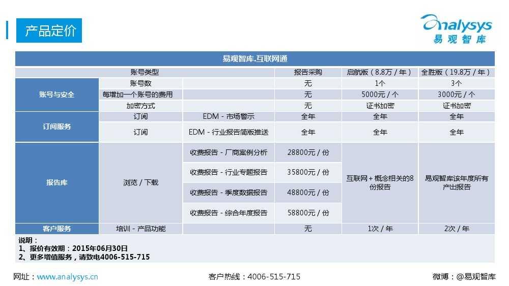 中国保险市场互联网化专题研究报告2015_000046