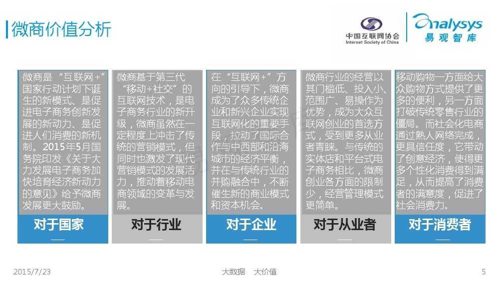 中国微商发展状况研究报告2015 01_000005
