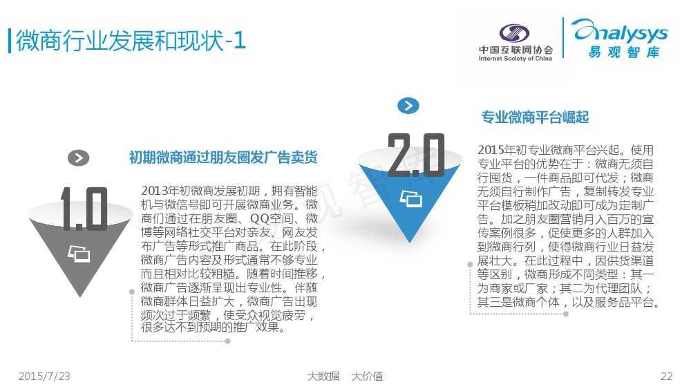 中国微商发展状况研究报告2015 01_000022